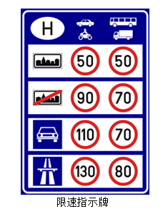 匈牙利租车多少钱一天?
